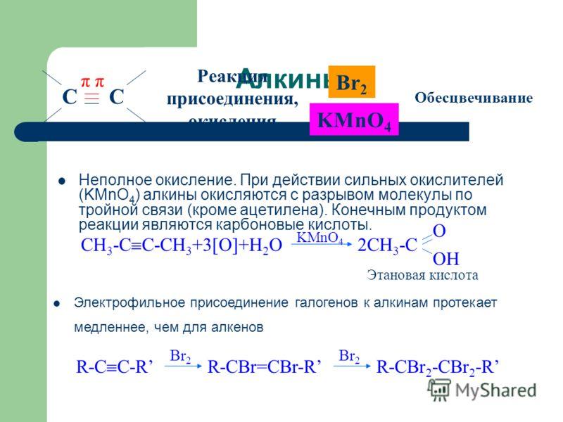 Алкены Также алкены взаимодействуют с бромной водой: CH 3 -CH=CH-CH 3 +Br 2 CH 3 -CH-CH-CH 3 Br 2-бутен 2,3-дибромбутан