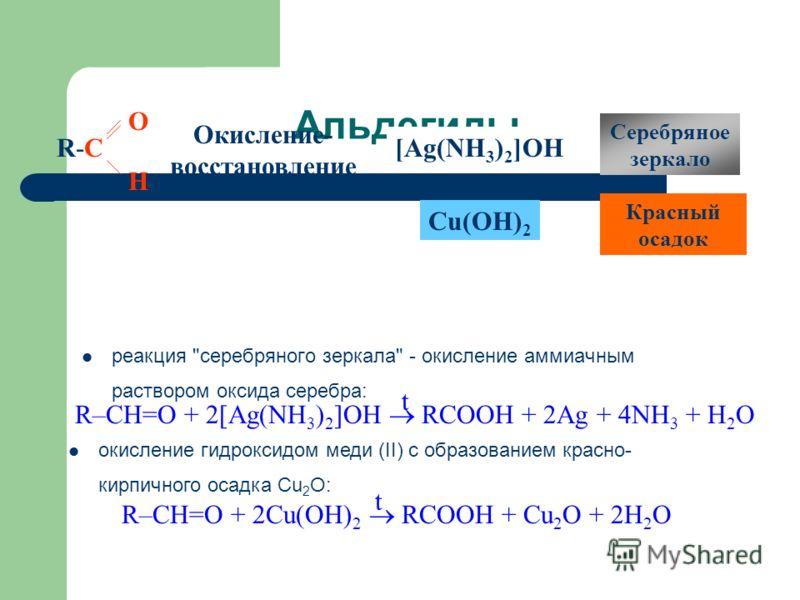 Фенолы В водных растворах одноатомные фенолы взаимодействуют с хлоридом железа(III) с образованием комплексного соединения. Другие фенолы, содержащие несколько гидроксильных групп в бензольном кольце, дают яркое окрашивание сине-фиолетовых оттенков в