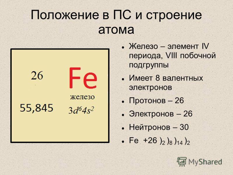 ПС и строение атома Железо