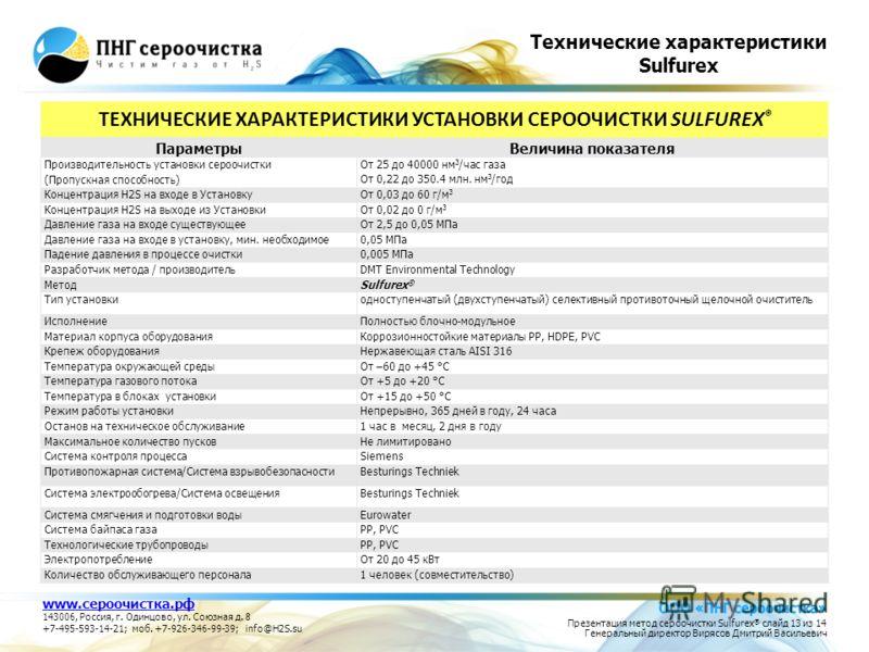 Технические характеристики Sulfurex ТЕХНИЧЕСКИЕ ХАРАКТЕРИСТИКИ УСТАНОВКИ СЕРООЧИСТКИ SULFUREX ® ПараметрыВеличина показателя Производительность установки сероочистки (Пропускная способность) От 25 до 40000 нм 3 /час газа От 0,22 до 350.4 млн. нм 3 /г