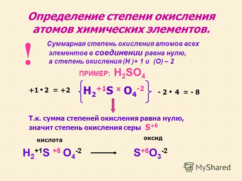 Определение степени окисления атомов химических элементов. Суммарная степень окисления атомов всех элементов в соединении равна нулю, а степень окисления (H )+ 1 и (О) – 2 H 2 +1 S x O 4 -2 ПРИМЕР: H 2 SO 4 +1 2 = +2 - 2 4 = - 8 Т.к. сумма степеней о