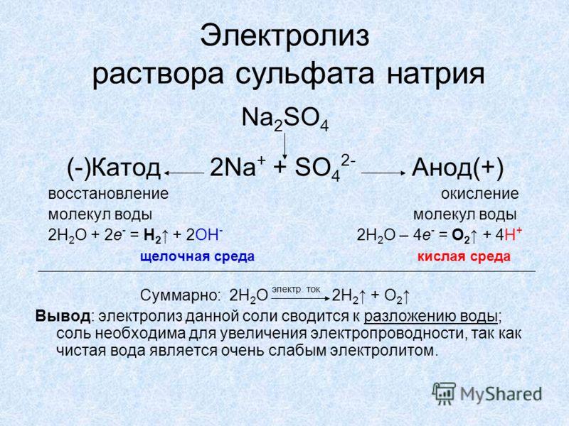 Электролиз раствора сульфата