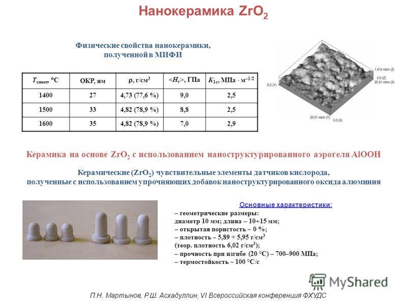 Нанокерамика ZrO 2 Физические свойства нанокерамики, полученной в МИФИ Т спект, С ОКР, нм, г/см 3, ГПа К 1с, МПа м –1/2 1400274,73 (77,6 %)9,02,5 1500334,82 (78,9 %)8,82,5 1600354,82 (78,9 %)7,02,9 Керамические (ZrO 2 ) чувствительные элементы датчик