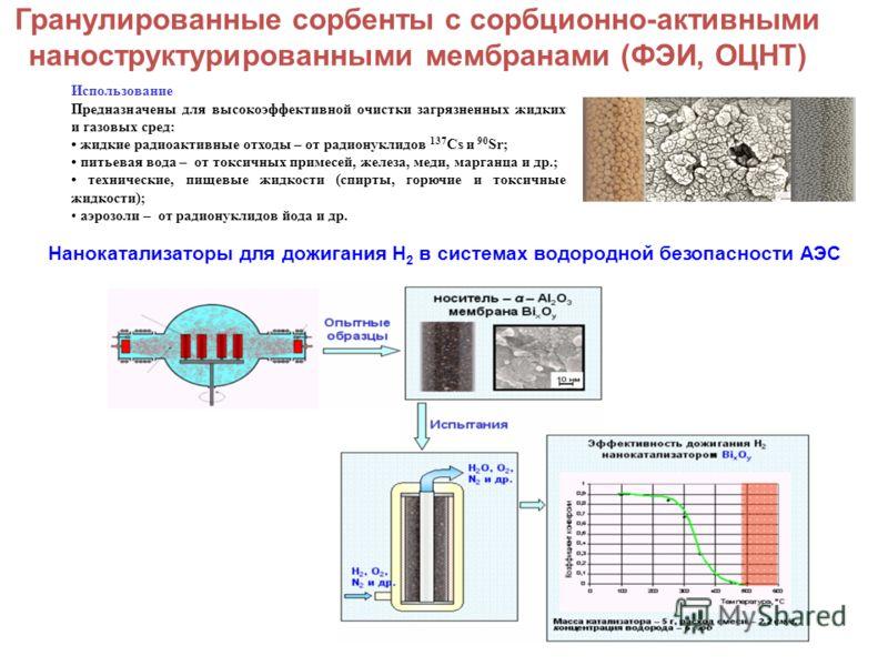 Гранулированные сорбенты с сорбционно-активными наноструктурированными мембранами (ФЭИ, ОЦНТ) Использование Предназначены для высокоэффективной очистки загрязненных жидких и газовых сред: жидкие радиоактивные отходы – от радионуклидов 137 Cs и 90 Sr;