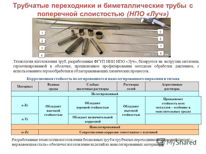 8 7 2 1 4 3 6 5 Трубчатые переходники и биметаллические трубы с поперечной слоистостью (НПО «Луч») Технология изготовления труб, разработанная ФГУП НИИ НПО «Луч», базируется на экструзии заготовки, герметизированной в оболочке, прецизионном профилиро