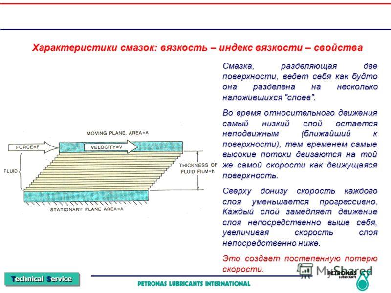 Technical Service Характеристики смазок: вязкость – индекс вязкости – свойства Смазка, разделяющая две поверхности, ведет себя как будто она разделена на несколько наложившихся