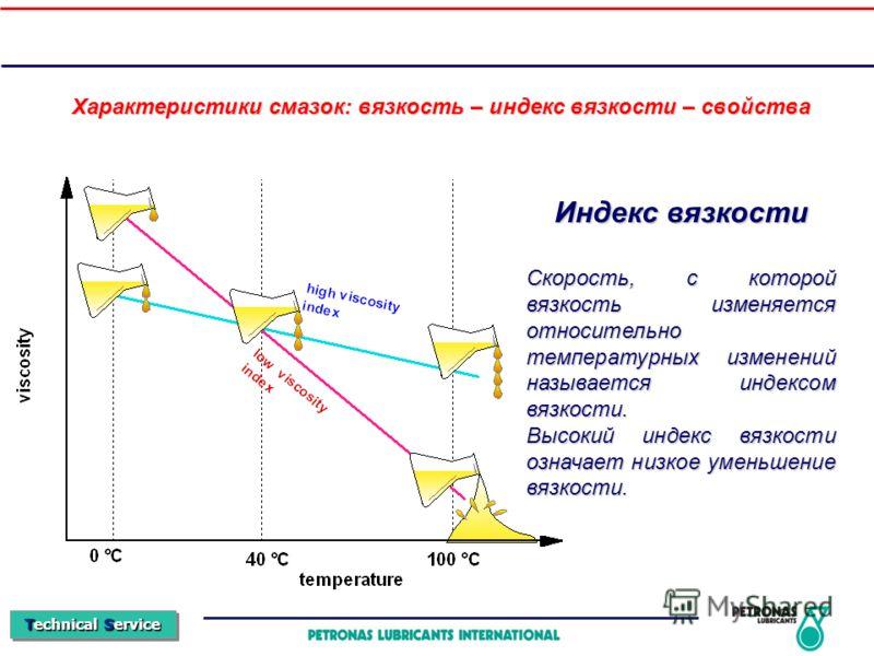 Technical Service Индекс вязкости Скорость, с которой вязкость изменяется относительно температурных изменений называется индексом вязкости. Высокий индекс вязкости означает низкое уменьшение вязкости. Характеристики смазок: вязкость – индекс вязкост