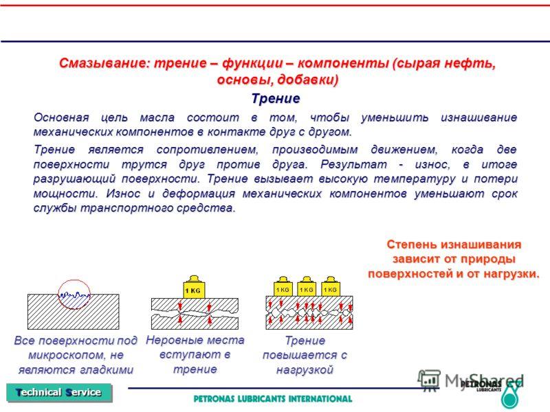 Technical Service Трение Основная цель масла состоит в том, чтобы уменьшить изнашивание механических компонентов в контакте друг с другом. Трение является сопротивлением, производимым движением, когда две поверхности трутся друг против друга. Результ