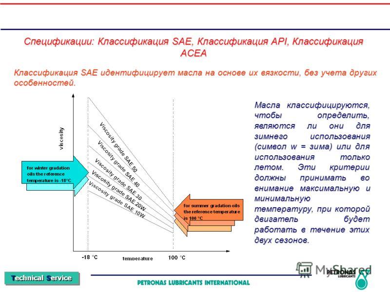 Technical Service Классификация SAE идентифицирует масла на основе их вязкости, без учета других особенностей. Спецификации: Классификация SAE, Классификация API, Классификация ACEA Масла классифицируются, чтобы определить, являются ли они для зимнег