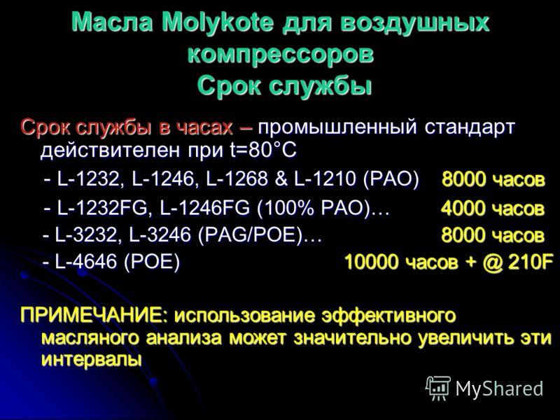 Поршневые компрессоры L-4611 синтетическое масло для поршневых компрессоров L-4611 синтетическое масло для поршневых компрессоров Основные рекомендации Основные рекомендации - ISO 100 синтетическое сложноэфирное масло с - ISO 100 синтетическое сложно