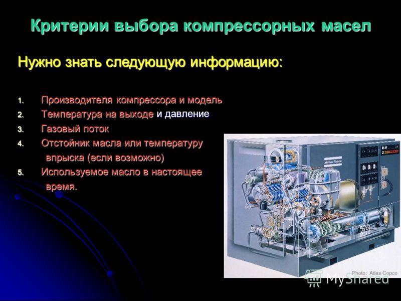 Масла Molykote для воздушных компрессоров Перспективы продаж 1. Кто обеспечивает гарантийное обслуживание компрессора покупателя? - контракт на сервисное обслуживание производителя – ОЙ! Попробуйте - контракт на сервисное обслуживание производителя –