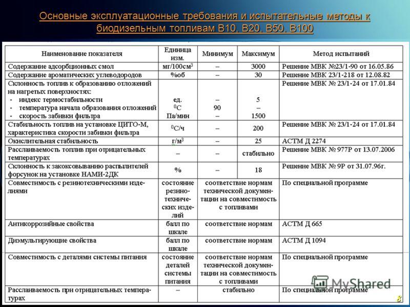 C ОАО «МКНТ»,2004 Основные эксплуатационные требования и испытательные методы к биодизельным топливам В10, В20, В50, В100 8