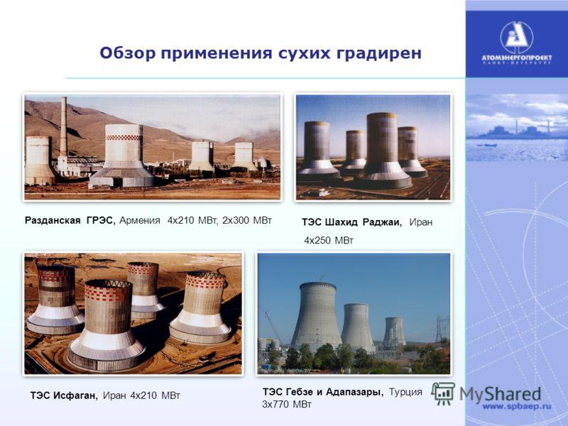 Обзор применения сухих градирен Разданская ГРЭС, Армения 4х210 МВт, 2х300 МВт ТЭС Шахид Раджаи, Иран 4х250 МВт ТЭС Исфаган, Иран 4х210 МВт ТЭС Гебзе и Адапазары, Турция 3х770 МВт
