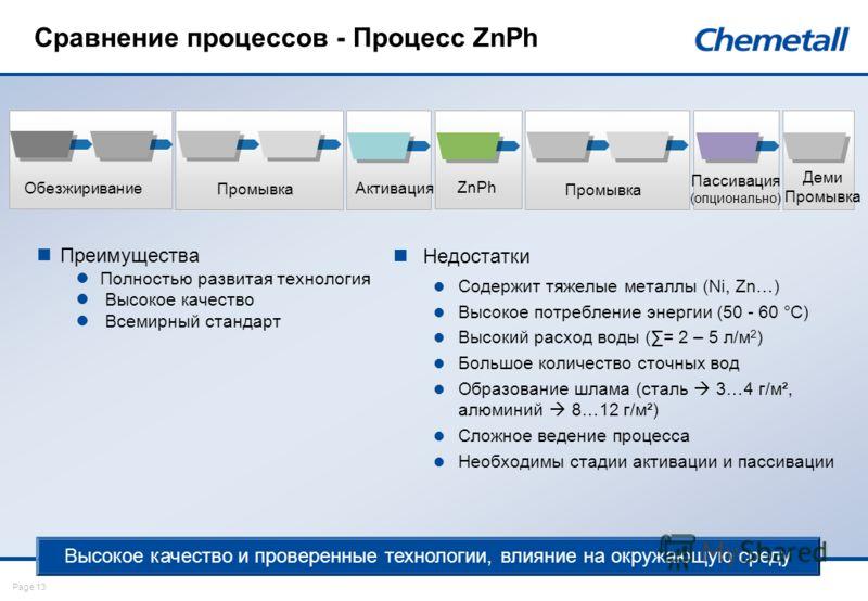 Page 13 Высокое качество и проверенные технологии, влияние на окружающую среду Сравнение процессов - Процесс ZnPh Недостатки Содержит тяжелые металлы (Ni, Zn…) Высокое потребление энергии (50 - 60 °C) Высокий расход воды (= 2 – 5 л/м 2 ) Большое коли
