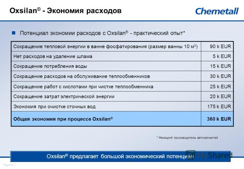 Page 19 Oxsilan ® - Экономия расходов Потенциал экономии расходов с Oxsilan ® - практический опыт* Сокращение тепловой энергии в ванне фосфатирования (размер ванны 10 м 3 )90 k EUR Нет расходов на удаление шлама5 k EUR Сокращение потребления воды15 k