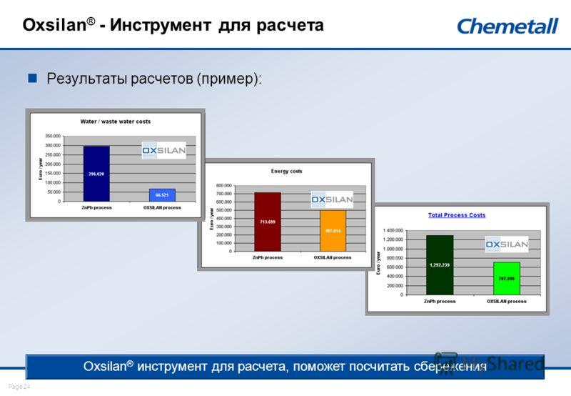 Page 24 Oxsilan ® - Инструмент для расчета Результаты расчетов (пример): Oxsilan ® инструмент для расчета, поможет посчитать сбережения