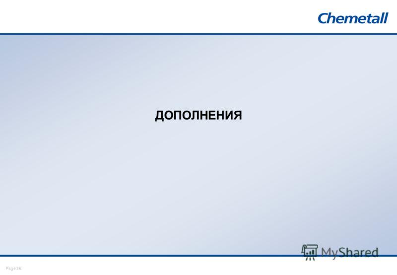 Page 35 ДОПОЛНЕНИЯ