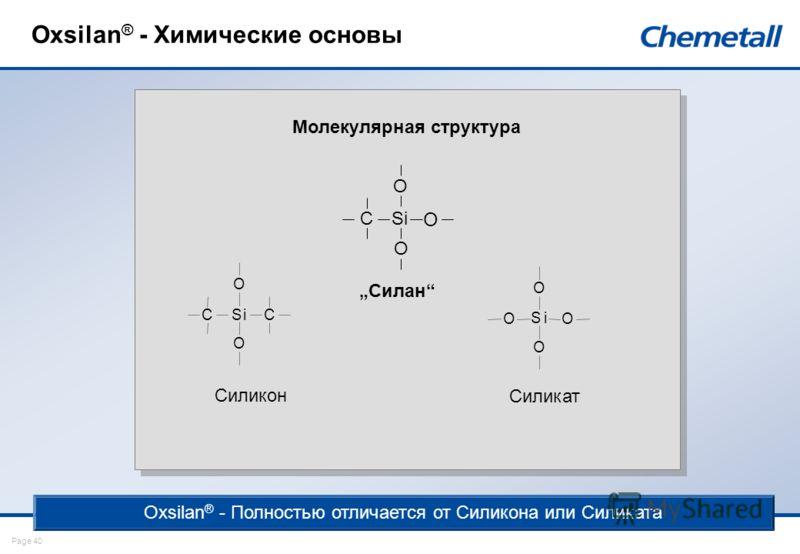 Page 40 Силан Силикон Силикат Молекулярная структура Si O O O C Si OO O O Si O O CC Oxsilan ® - Химические основы Oxsilan ® - Полностью отличается от Силикона или Силиката