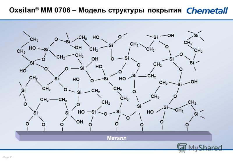 Page 41 Металл Oxsilan ® MM 0706 – Модель структуры покрытия