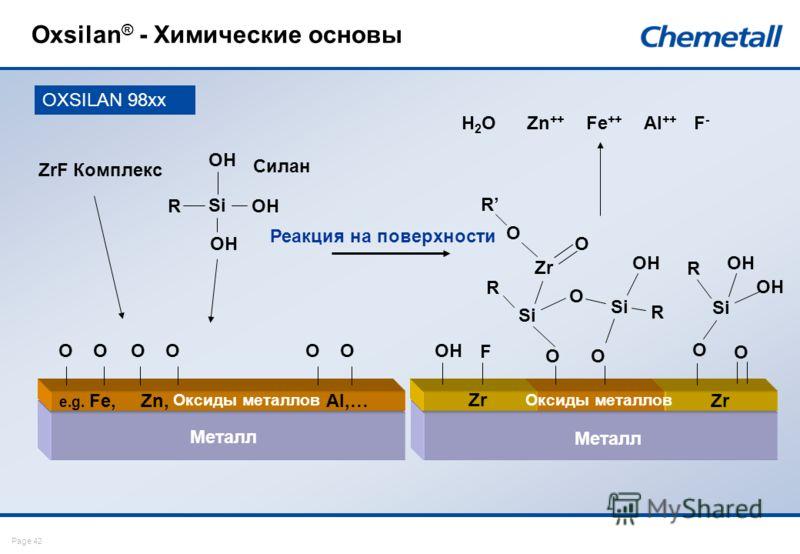Page 42 ZrF Комплекс O OH O Si H 2 O Zn ++ Fe ++ Al ++ F - Металл Оксиды металлов e.g. Fe,Zn, Al,… Реакция на поверхности O Zr OH R F Металл O Si OH O R Si R OH R Силан Zr O O R O OH OXSILAN 98xx Oxsilan ® - Химические основы Оксиды металлов