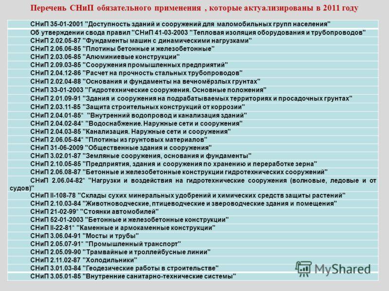 Перечень СНиП обязательного применения, которые актуализированы в 2011 году СНиП 35-01-2001