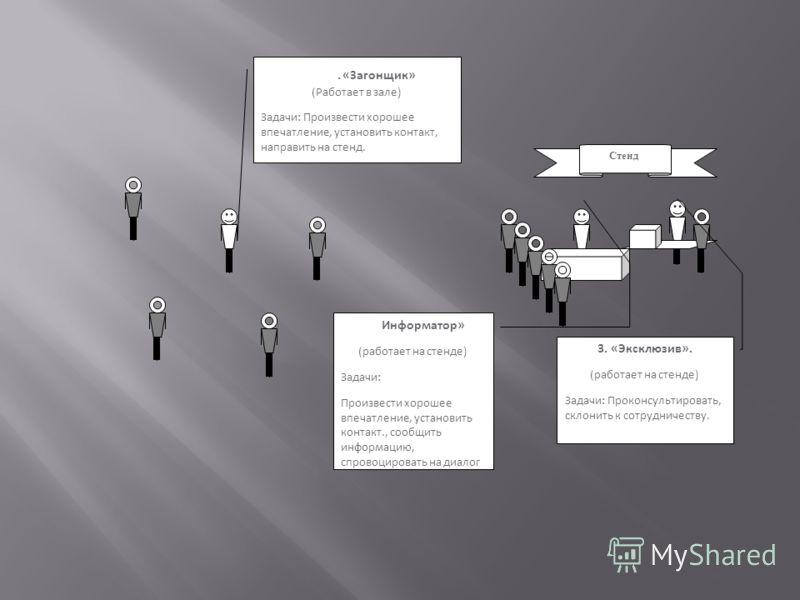 Стенд. «Загонщик» (Работает в зале) Задачи: Произвести хорошее впечатление, установить контакт, направить на стенд. 2. «Информатор» (работает на стенде) Задачи: Произвести хорошее впечатление, установить контакт., сообщить информацию, спровоцировать