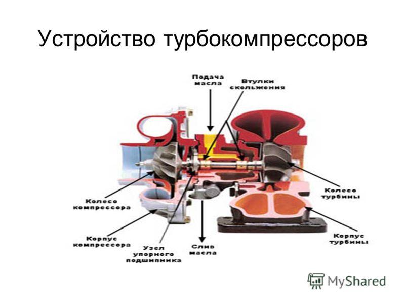 Устройство турбокомпрессоров