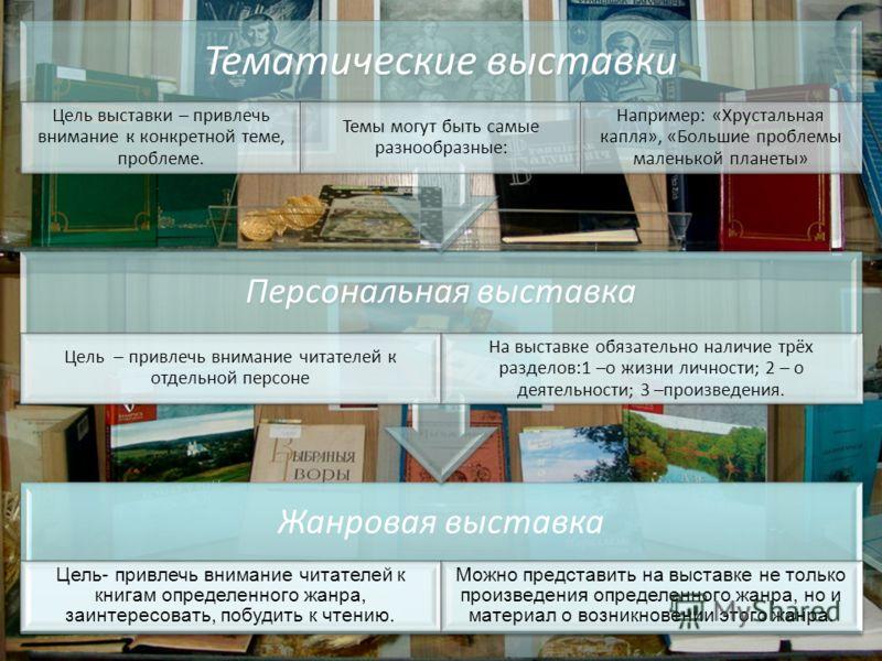 Жанровая выставка Цель- привлечь внимание читателей к книгам определенного жанра, заинтересовать, побудить к чтению. Можно представить на выставке не только произведения определенного жанра, но и материал о возникновении этого жанра. Персональная выс