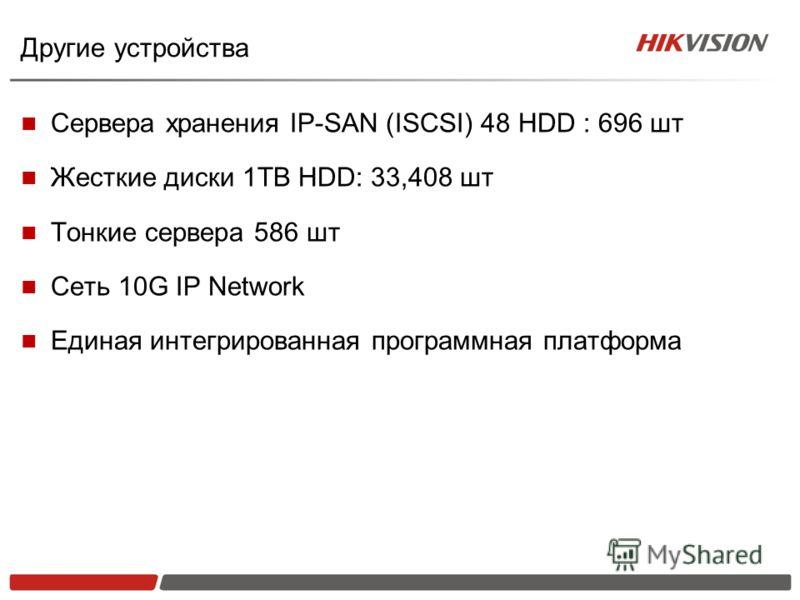 Другие устройства Сервера хранения IP-SAN (ISCSI) 48 HDD : 696 шт Жесткие диски 1TB HDD: 33,408 шт Тонкие сервера 586 шт Сеть 10G IP Network Единая интегрированная программная платформа