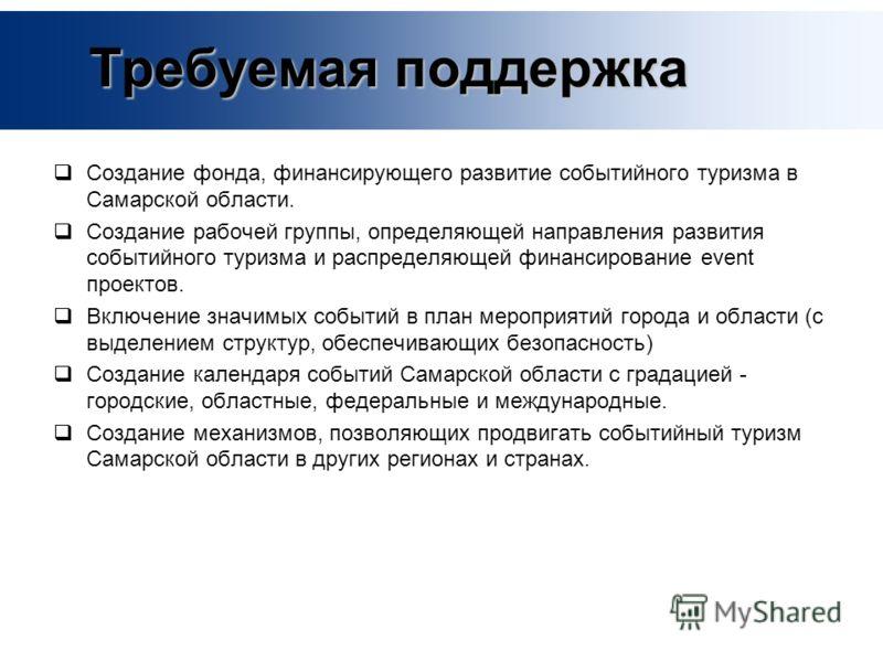 Требуемая поддержка Создание фонда, финансирующего развитие событийного туризма в Самарской области. Создание рабочей группы, определяющей направления развития событийного туризма и распределяющей финансирование event проектов. Включение значимых соб