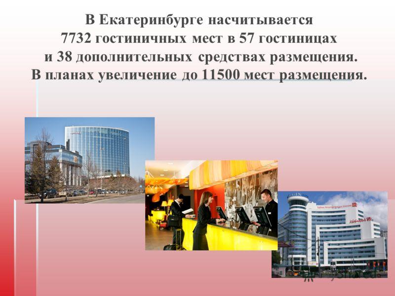 В Екатеринбурге насчитывается 7732 гостиничных мест в 57 гостиницах и 38 дополнительных средствах размещения. В планах увеличение до 11500 мест размещения.