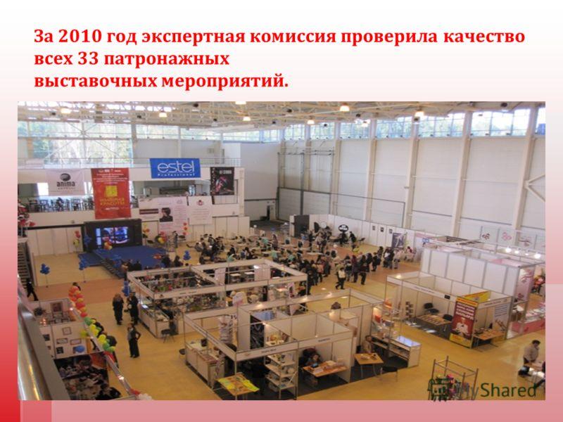 За 2010 год экспертная комиссия проверила качество всех 33 патронажных выставочных мероприятий.