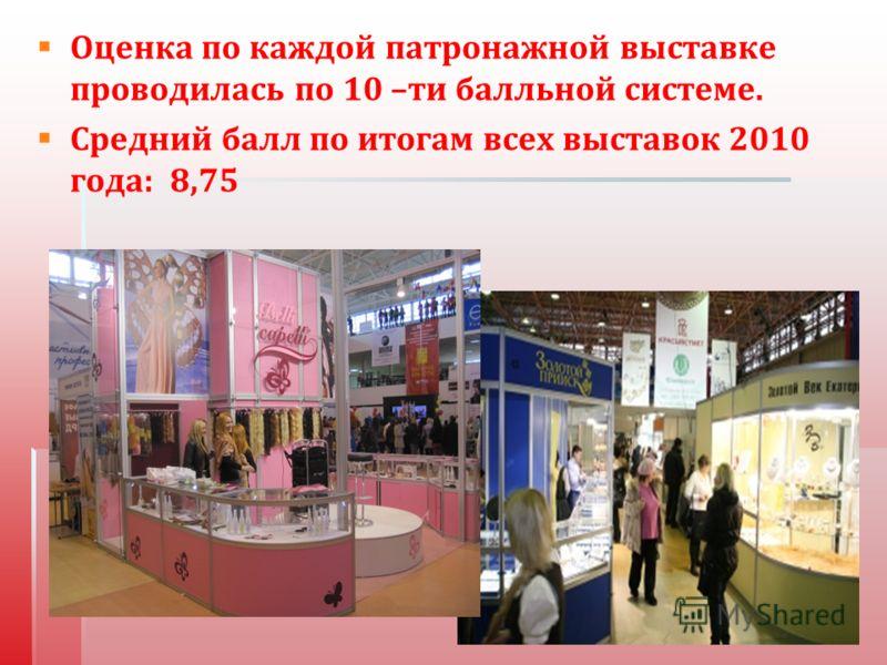 Оценка по каждой патронажной выставке проводилась по 10 – ти балльной системе. Средний балл по итогам всех выставок 2010 года : 8,75
