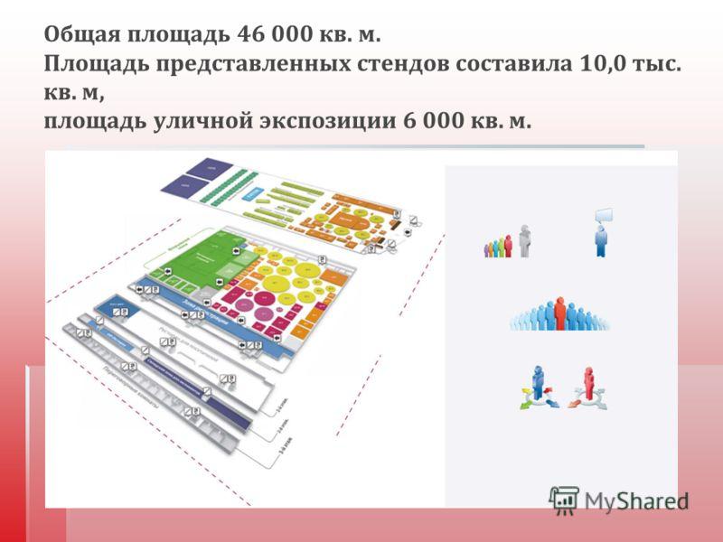 Общая площадь 46 000 кв. м. Площадь представленных стендов составила 10,0 тыс. кв. м, площадь уличной экспозиции 6 000 кв. м.