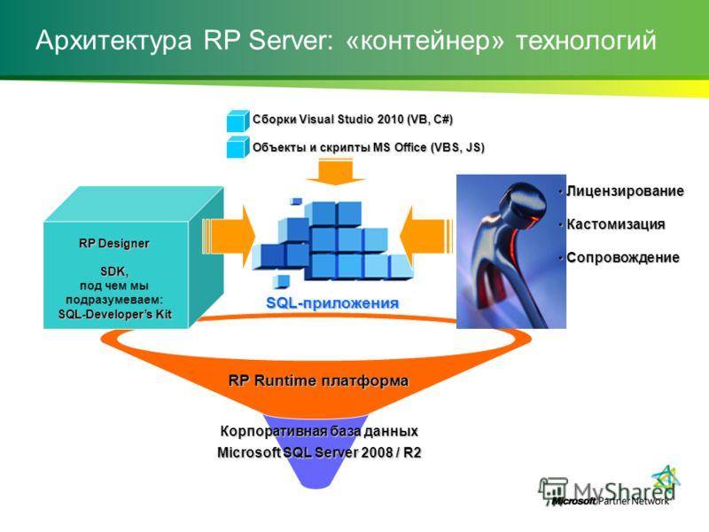 Архитектура RP Server: «контейнер» технологий Корпоративная база данных Microsoft SQL Server 2008 / R2 RP Runtime платформа RP Designer SDK, под чем мы подразумеваем: SQL-Developers Kit SQL-приложения Лицензирование Лицензирование Кастомизация Кастом