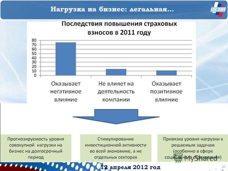 12 апреля 2012 год Нагрузка на бизнес: легальная… 12