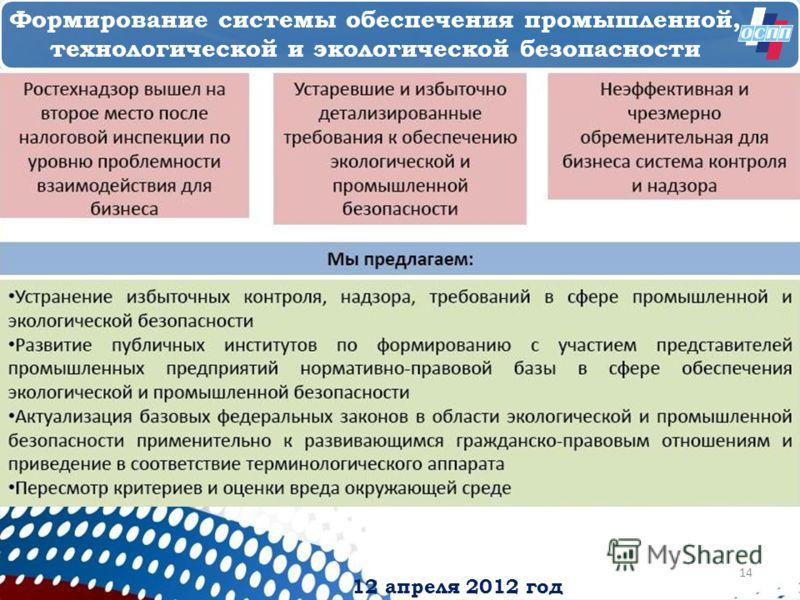 12 апреля 2012 год Формирование системы обеспечения промышленной, технологической и экологической безопасности 14