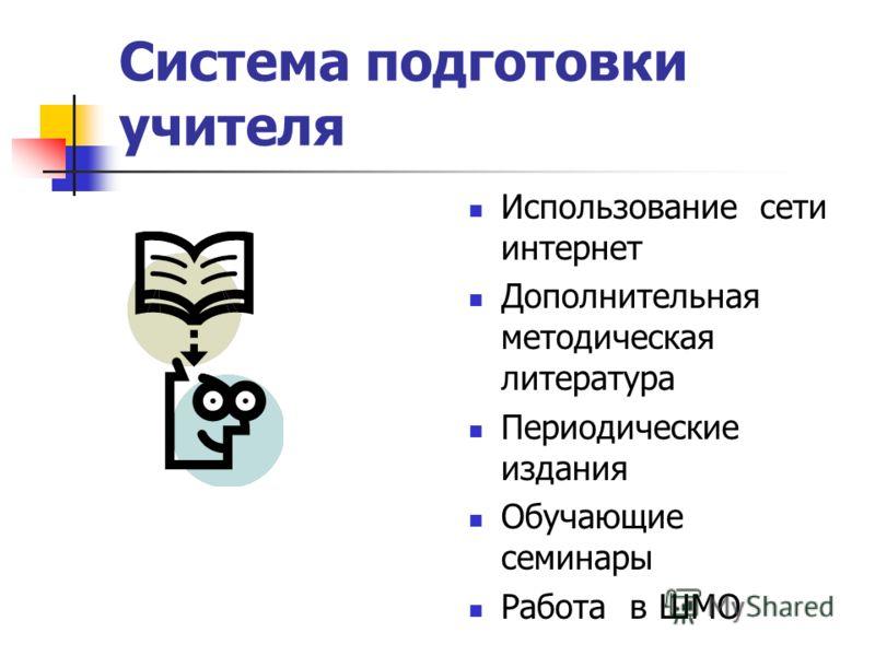 Система подготовки учителя Использование сети интернет Дополнительная методическая литература Периодические издания Обучающие семинары Работа в ШМО