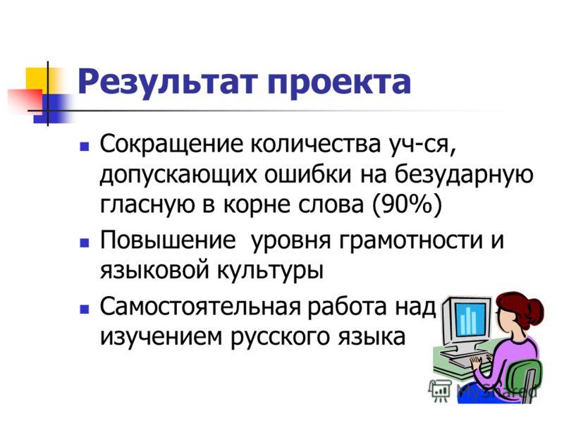 Результат проекта Сокращение количества уч-ся, допускающих ошибки на безударную гласную в корне слова (90%) Повышение уровня грамотности и языковой культуры Самостоятельная работа над изучением русского языка