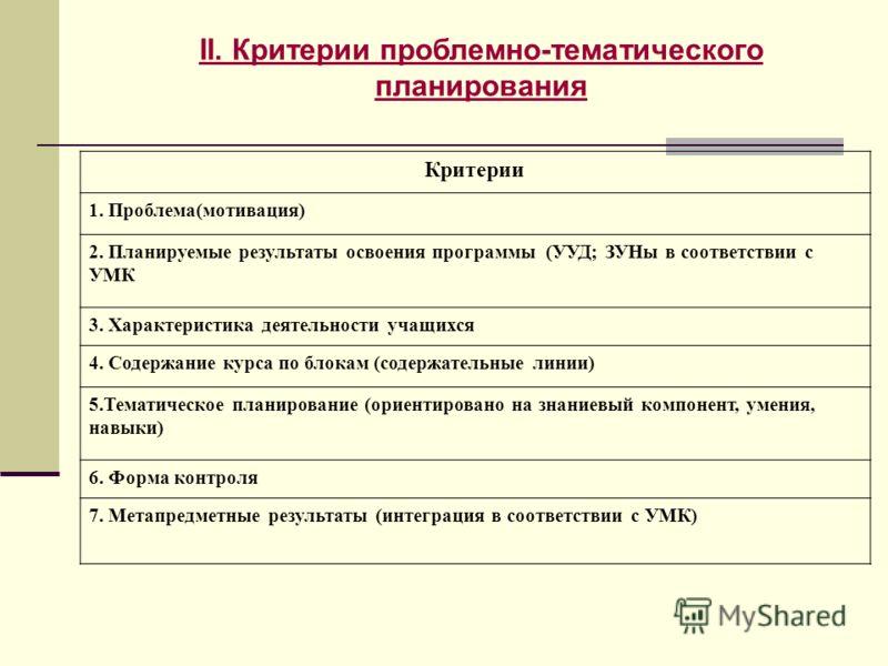 II. Критерии проблемно-тематического планирования Критерии 1. Проблема(мотивация) 2. Планируемые результаты освоения программы (УУД; ЗУНы в соответствии с УМК 3. Характеристика деятельности учащихся 4. Содержание курса по блокам (содержательные линии