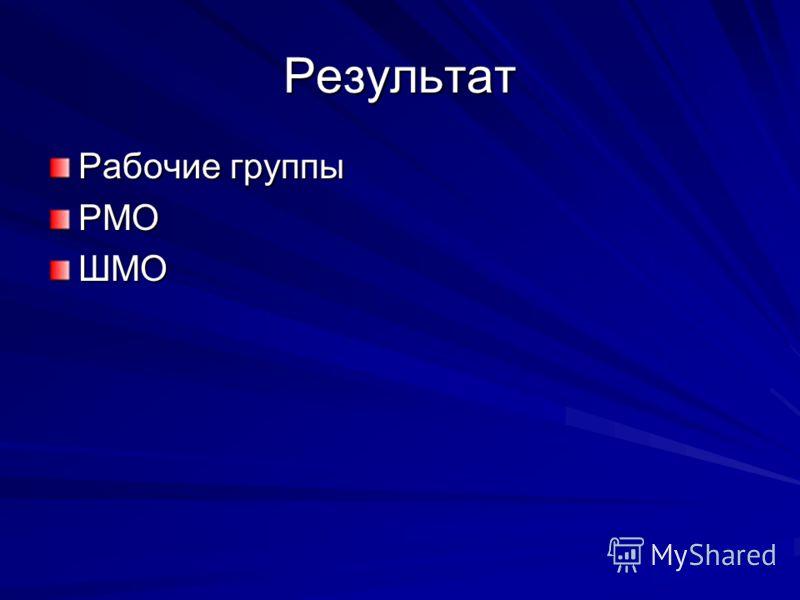 Результат Рабочие группы РМОШМО