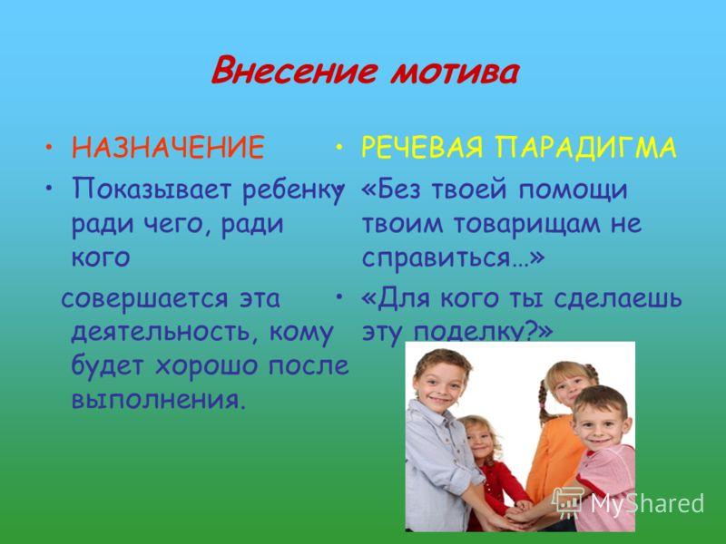 Внесение мотива НАЗНАЧЕНИЕ Показывает ребенку ради чего, ради кого совершается эта деятельность, кому будет хорошо после выполнения. РЕЧЕВАЯ ПАРАДИГМА «Без твоей помощи твоим товарищам не справиться…» «Для кого ты сделаешь эту поделку?»