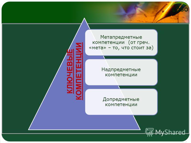 Метапредметные компетенции (от греч. «мета» – то, что стоит за) Надпредметные компетенции Допредметные компетенции КЛЮЧЕВЫЕ КОМПЕТЕНЦИИ