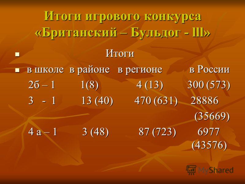 Итоги игрового конкурса «Британский – Бульдог - lll» Итоги Итоги в школе в районе в регионе в России в школе в районе в регионе в России 2б – 1 1(8) 4 (13) 300 (573) 2б – 1 1(8) 4 (13) 300 (573) 3 - 1 13 (40) 470 (631) 28886 3 - 1 13 (40) 470 (631) 2