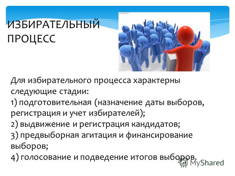 ИЗБИРАТЕЛЬНЫЙ ПРОЦЕСС Для избирательного процесса характерны следующие стадии: 1) подготовительная (назначение даты выборов, регистрация и учет избирателей); 2) выдвижение и регистрация кандидатов; 3) предвыборная агитация и финансирование выборов;