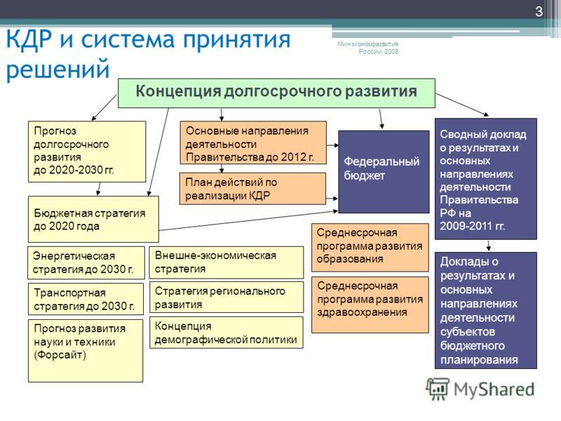 Минэкономразвития России, 2008 3 КДР и система принятия решений Энергетическая стратегия до 2030 г. Сводный доклад о результатах и основных направлениях деятельности Правительства РФ на 2009-2011 гг. Бюджетная стратегия до 2020 года Внешне-экономичес