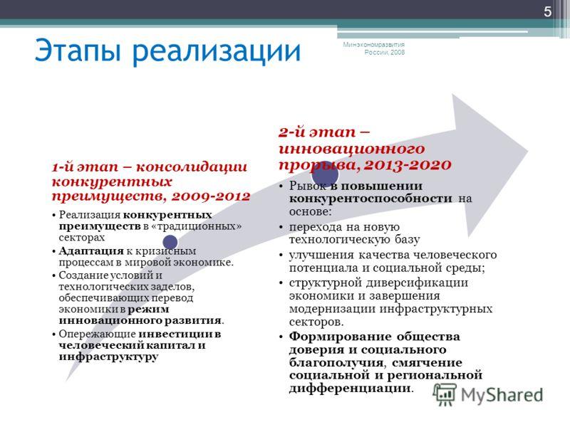 Этапы реализации Минэкономразвития России, 2008 5 1-й этап – консолидации конкурентных преимуществ, 2009-2012 Реализация конкурентных преимуществ в «традиционных» секторах Адаптация к кризисным процессам в мировой экономике. Создание условий и технол