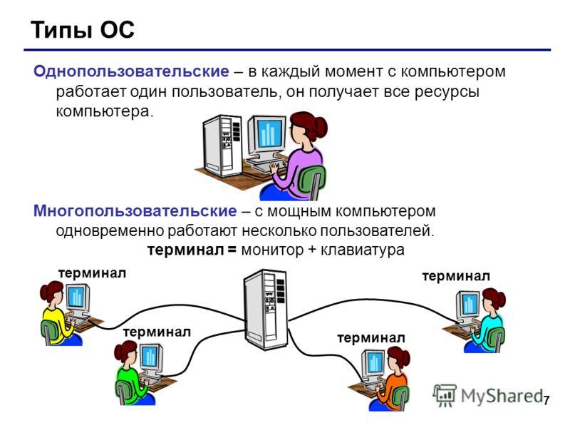 7 Типы ОС Однопользовательские – в каждый момент с компьютером работает один пользователь, он получает все ресурсы компьютера. Многопользовательские – с мощным компьютером одновременно работают несколько пользователей. терминал = монитор + клавиатура