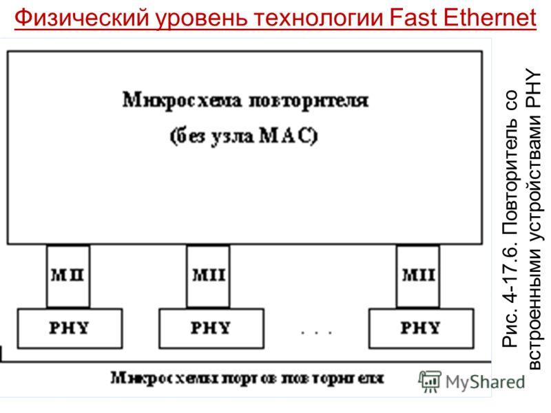 Рис. 4-17.6. Повторитель со встроенными устройствами PHY