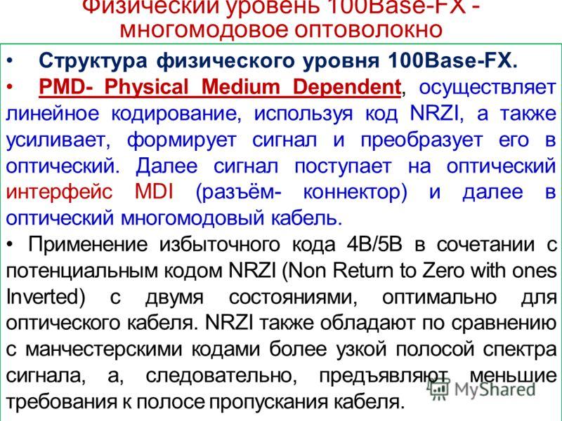 Физический уровень 100Base-FX - многомодовое оптоволокно Структура физического уровня 100Base-FX. PMD- Physical Medium Dependent, осуществляет линейное кодирование, используя код NRZI, а также усиливает, формирует сигнал и преобразует его в оптически